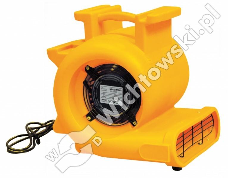 Ventilatoren MASTER CD 5000